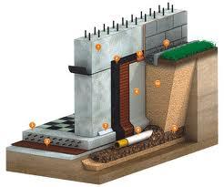 фундамент из плит с дренажом